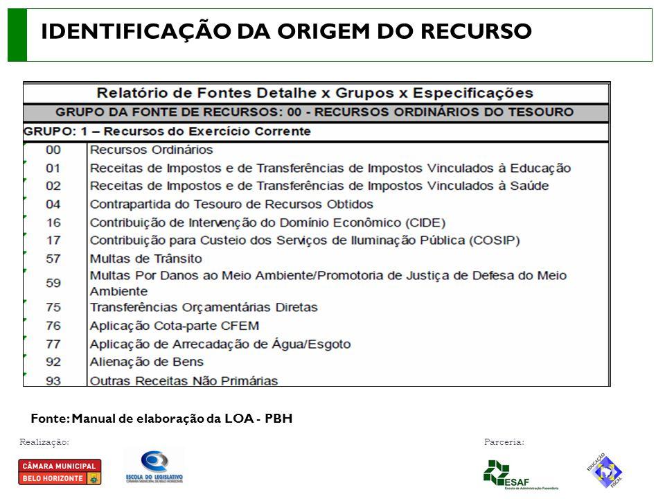 IDENTIFICAÇÃO DA ORIGEM DO RECURSO