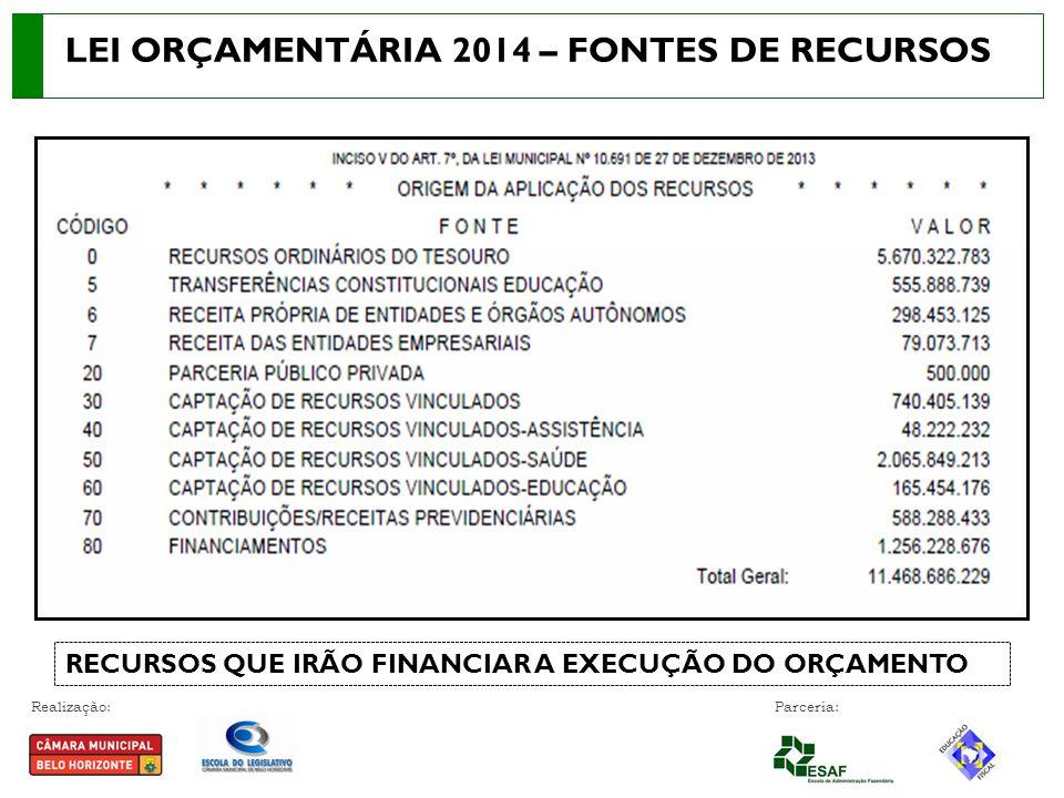 LEI ORÇAMENTÁRIA 2014 – FONTES DE RECURSOS