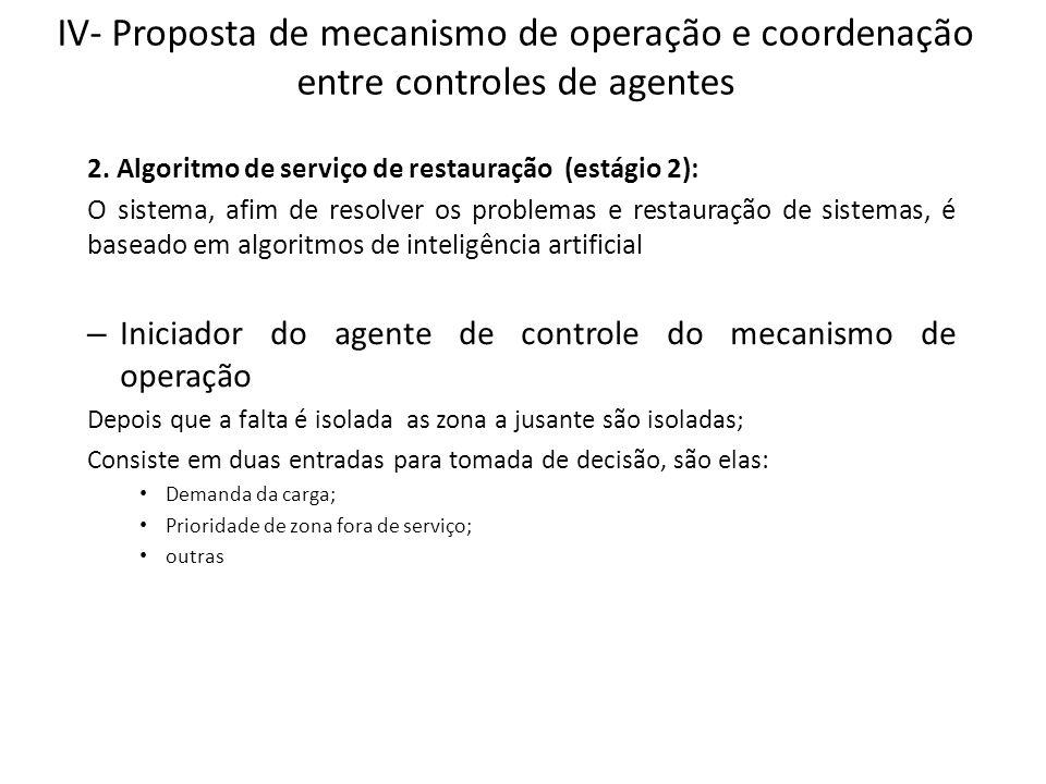 IV- Proposta de mecanismo de operação e coordenação entre controles de agentes