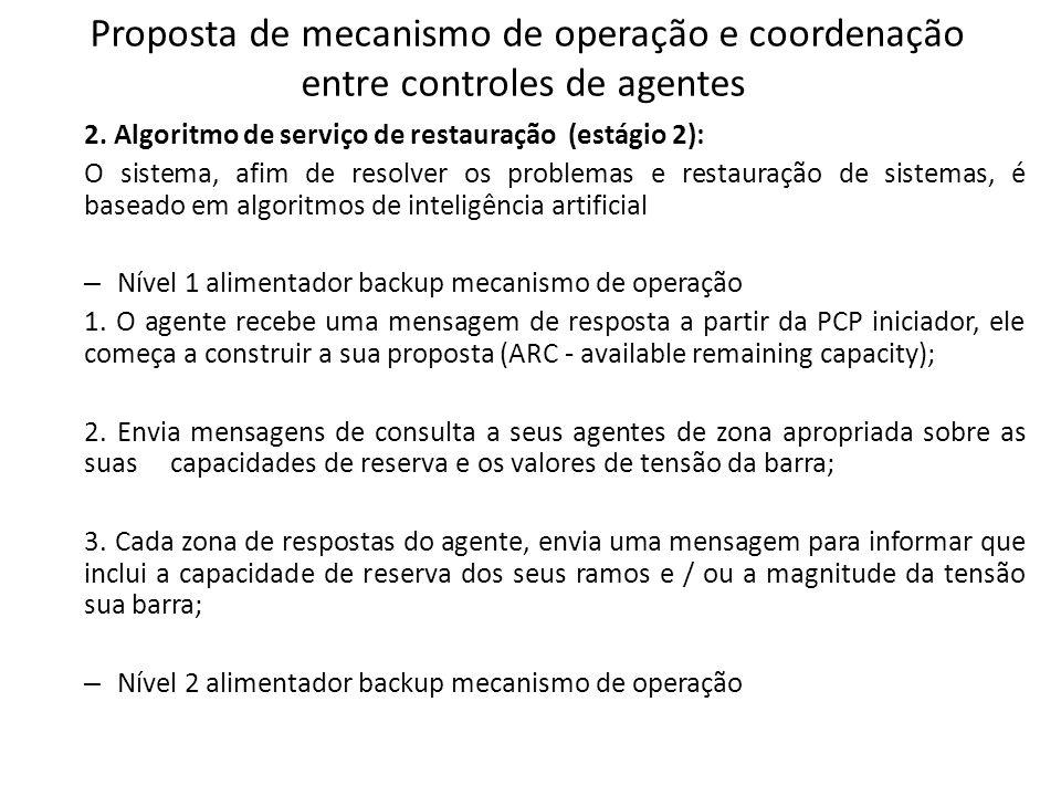 Proposta de mecanismo de operação e coordenação entre controles de agentes