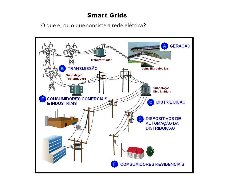 Smart Grids O que é, ou o que consiste a rede elétrica