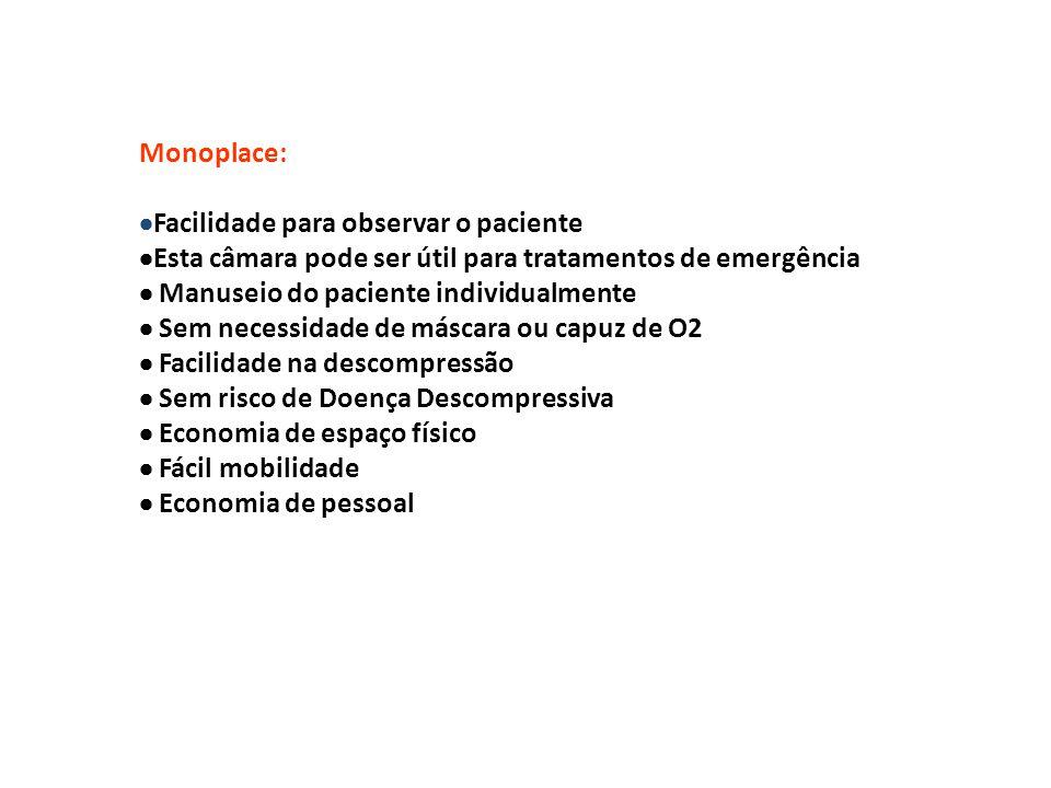 Monoplace: ·Facilidade para observar o paciente. ·Esta câmara pode ser útil para tratamentos de emergência.