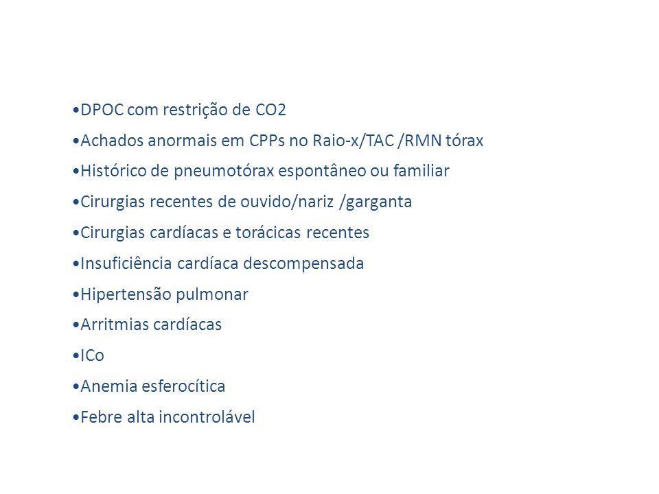 DPOC com restrição de CO2