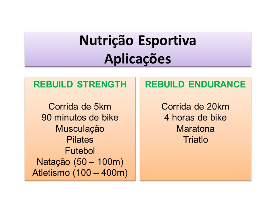 Nutrição Esportiva Aplicações