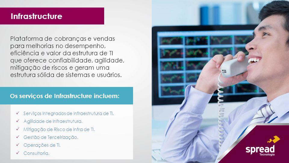 Infrastructure Plataforma de cobranças e vendas para melhorias no desempenho, eficiência e valor da estrutura de TI.