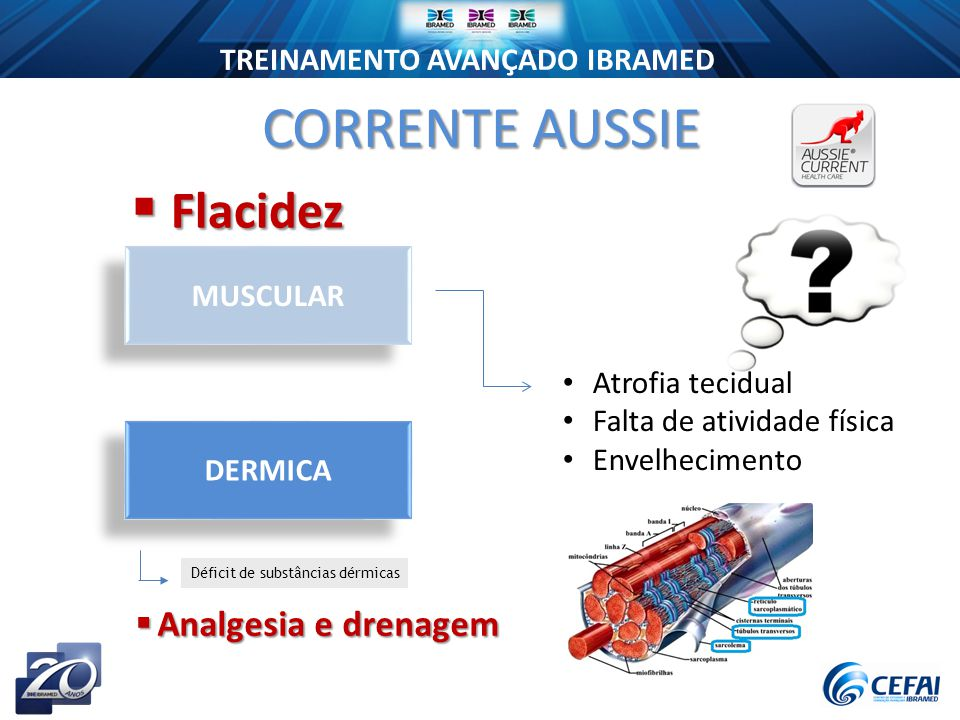 CORRENTE AUSSIE Flacidez Analgesia e drenagem