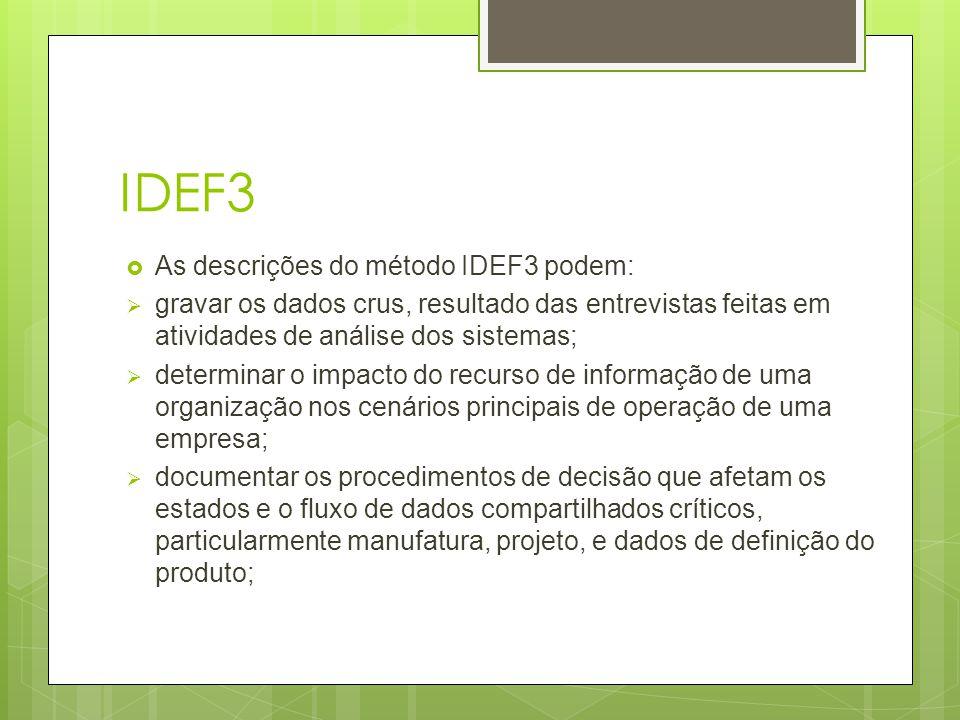 IDEF3 As descrições do método IDEF3 podem: