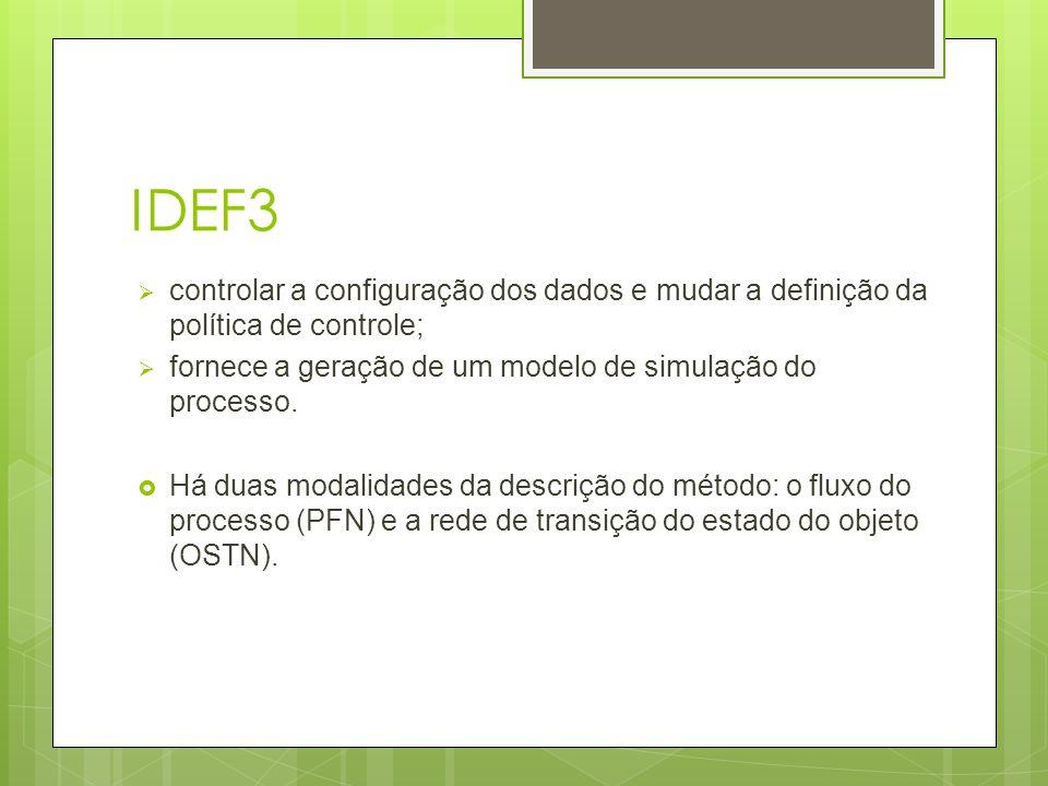 IDEF3 controlar a configuração dos dados e mudar a definição da política de controle; fornece a geração de um modelo de simulação do processo.