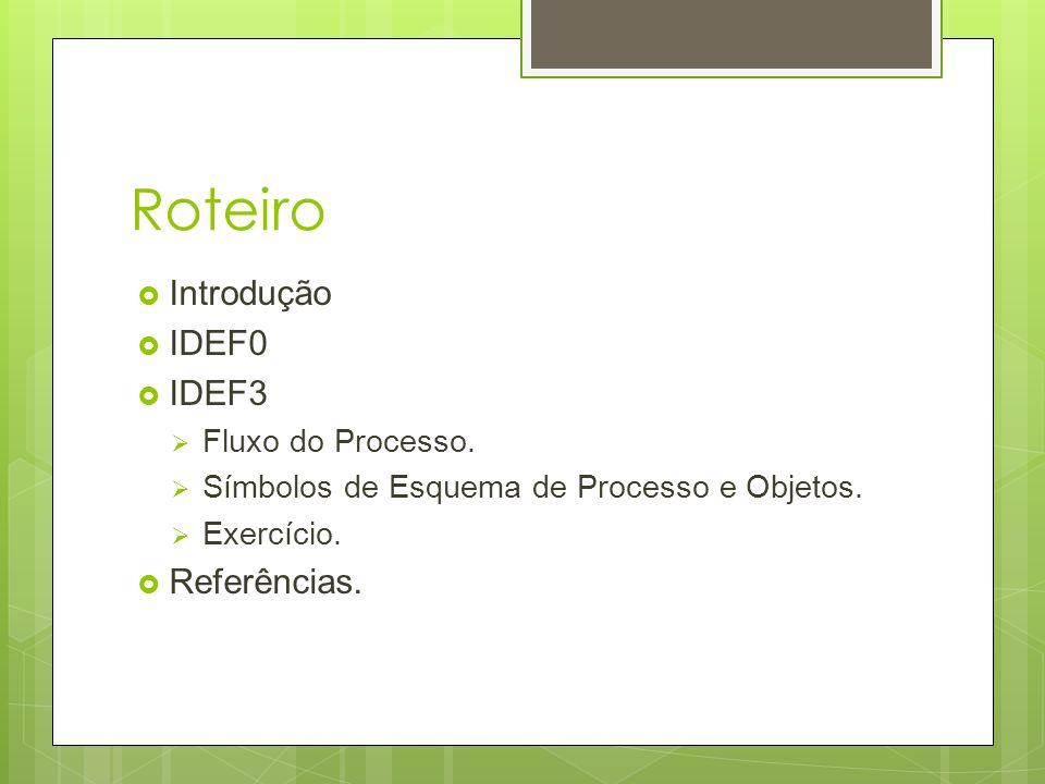 Roteiro Introdução IDEF0 IDEF3 Referências. Fluxo do Processo.