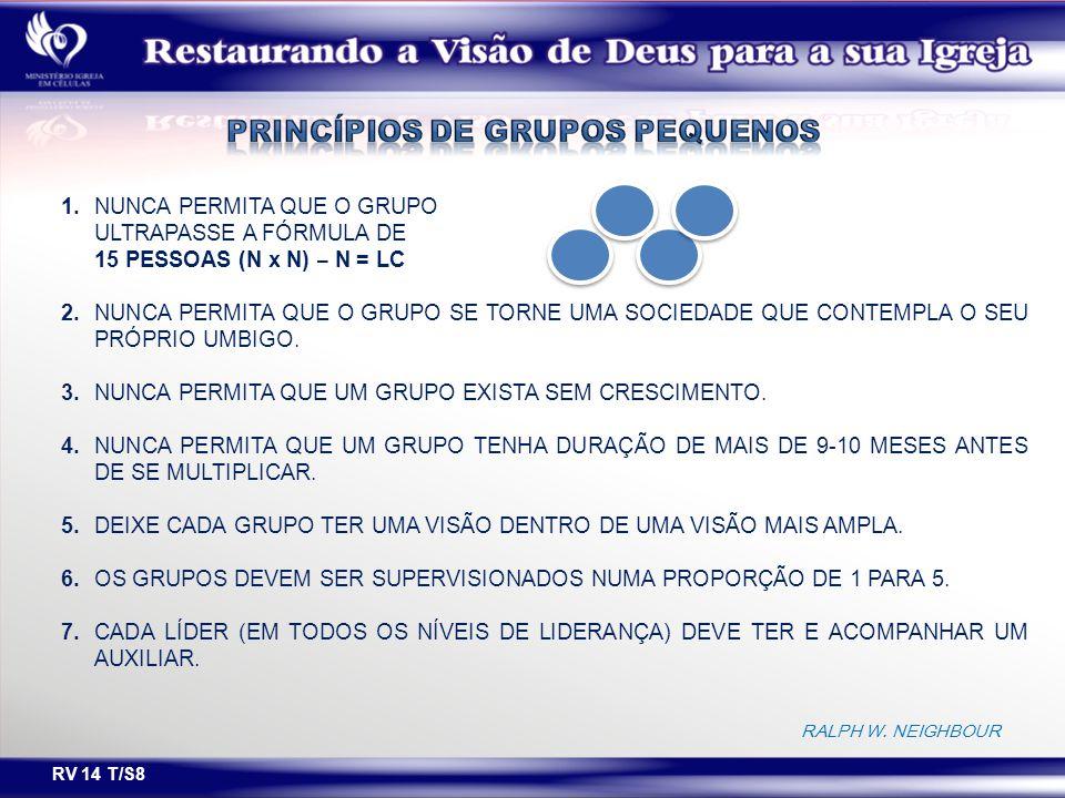 Princípios de grupos pequenos
