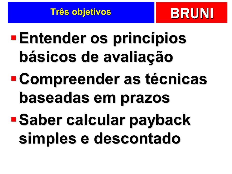 Entender os princípios básicos de avaliação