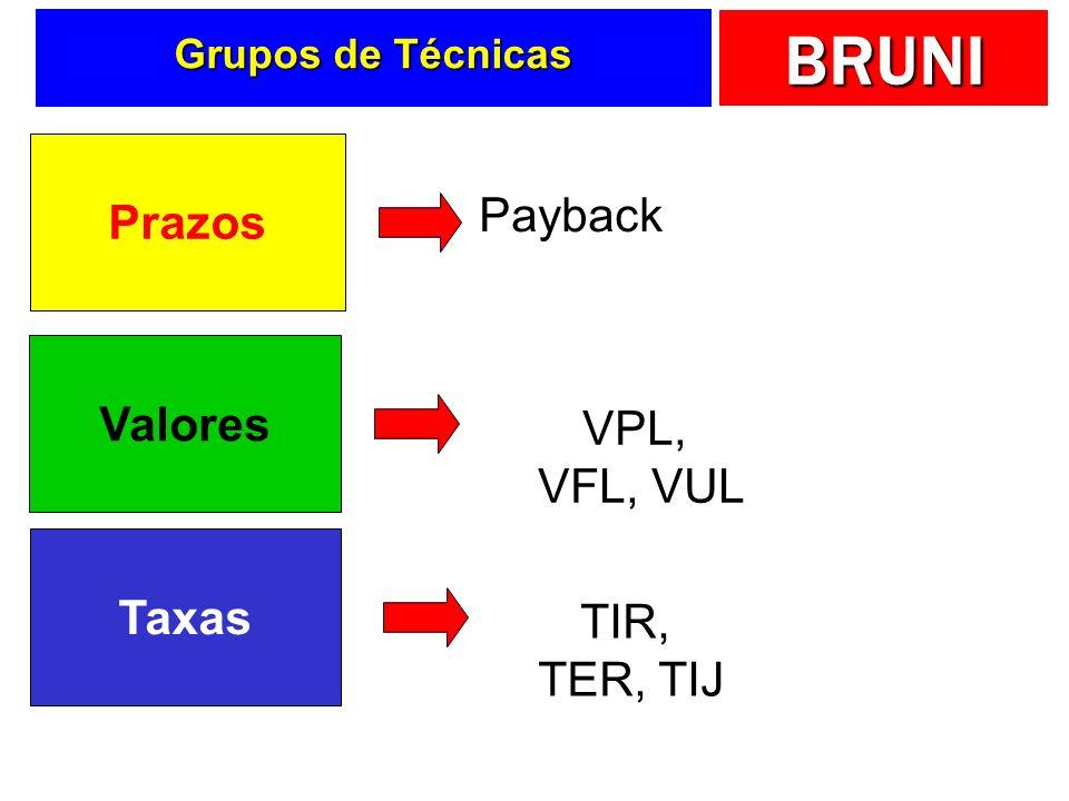 Prazos Payback Valores VPL, VFL, VUL Taxas TIR, TER, TIJ