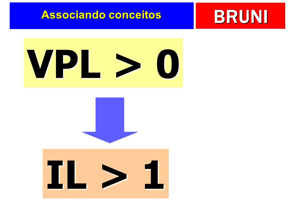 Associando conceitos VPL > 0 IL > 1