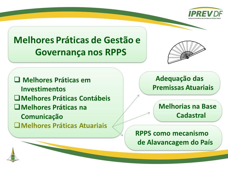 Melhores Práticas de Gestão e Governança nos RPPS