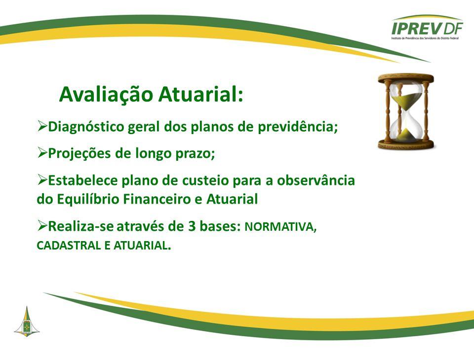 Avaliação Atuarial: Diagnóstico geral dos planos de previdência;