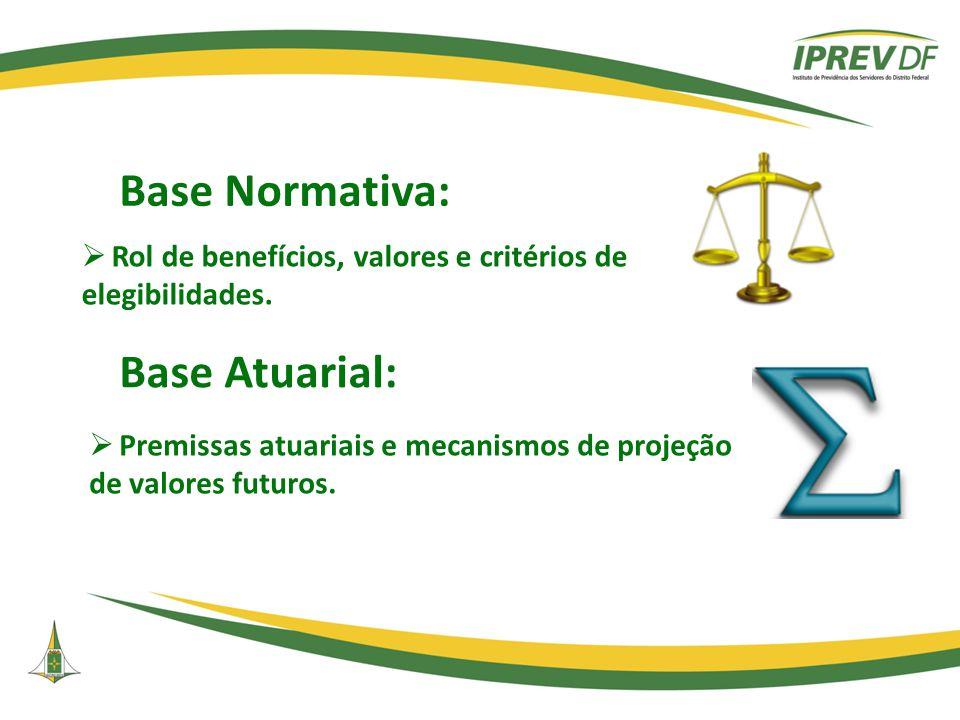 Base Normativa: Base Atuarial: