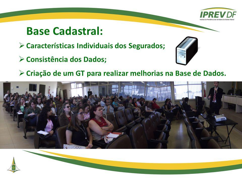 Base Cadastral: Características Individuais dos Segurados;
