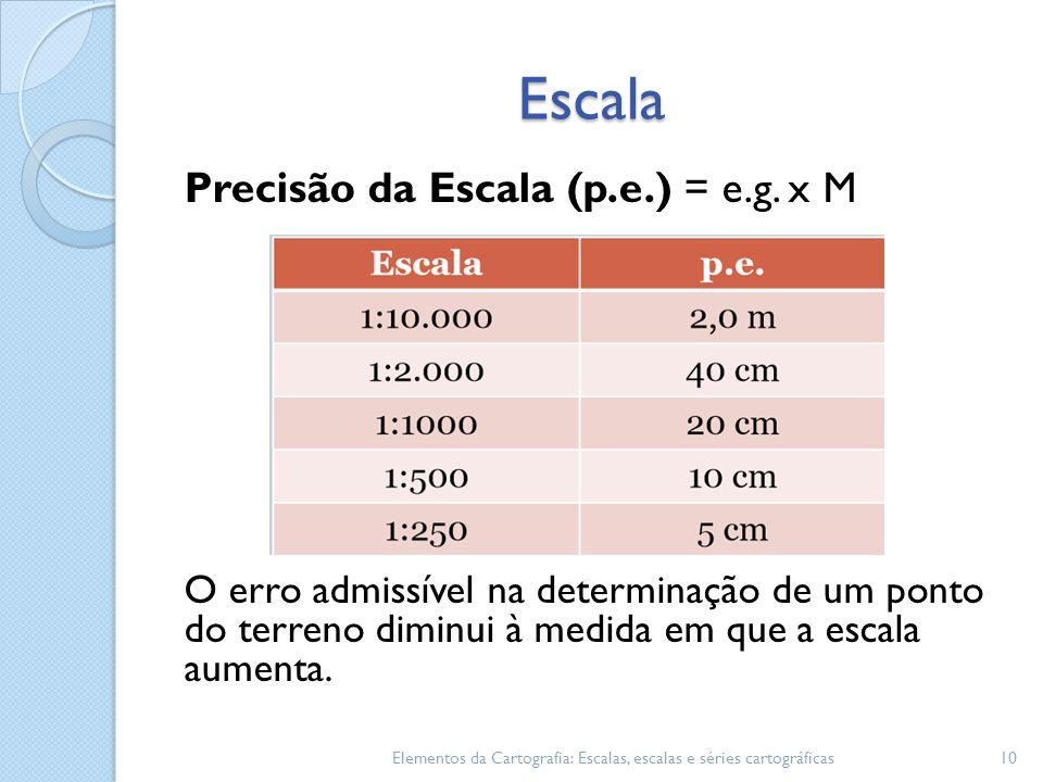 Escala Precisão da Escala (p.e.) = e.g. x M