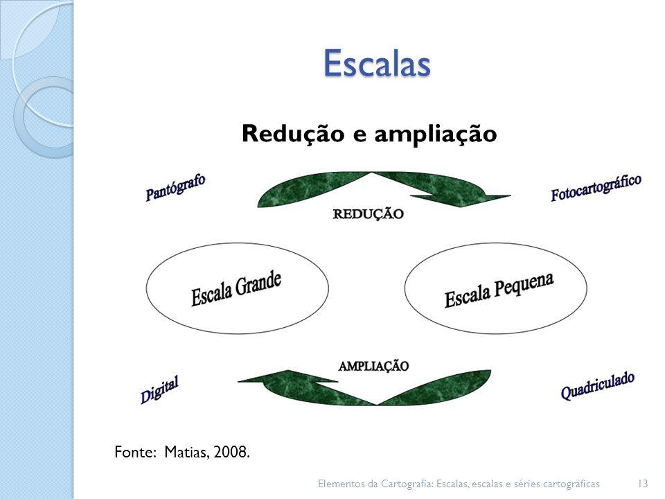Escalas Redução e ampliação Fonte: Matias, 2008.