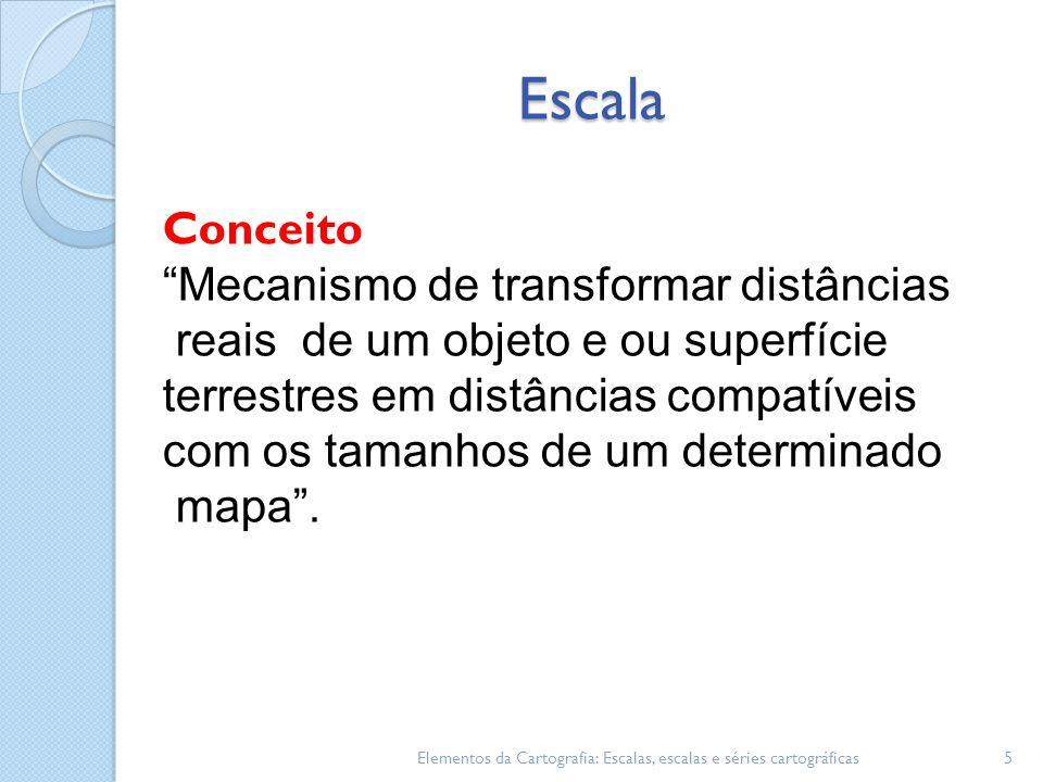 Escala Conceito Mecanismo de transformar distâncias