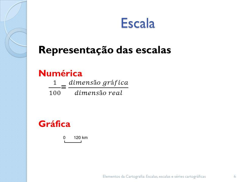 Escala Representação das escalas Numérica
