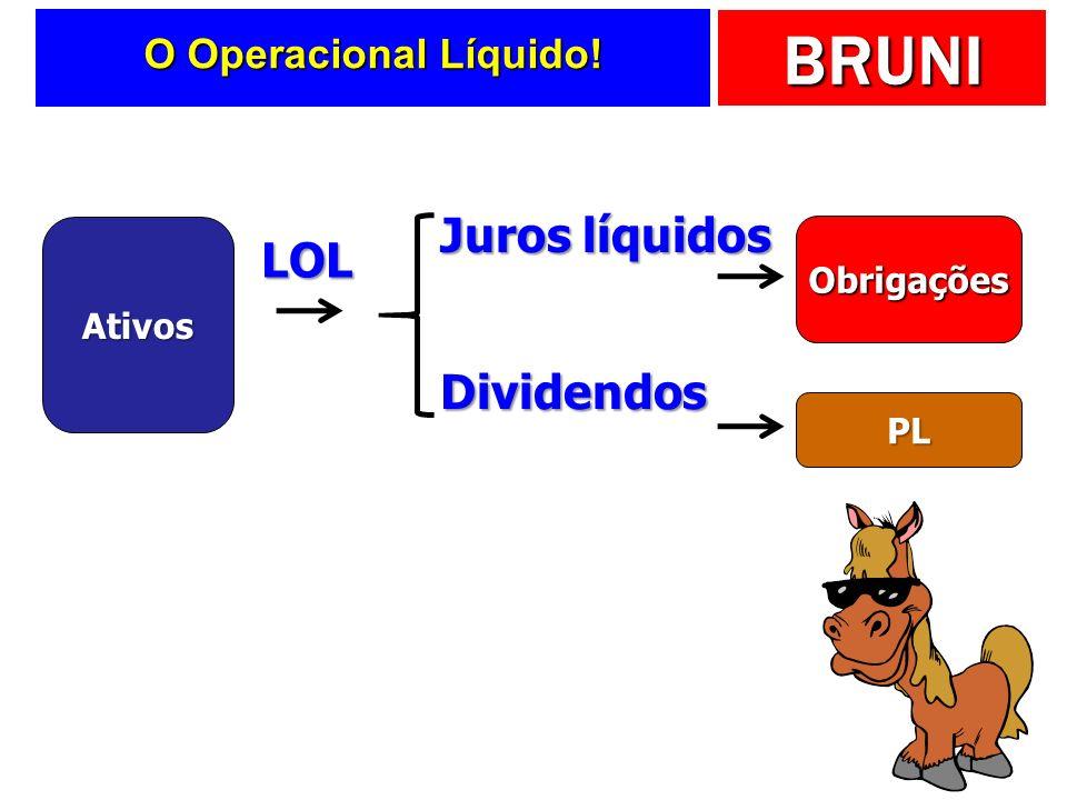 Juros líquidos LOL Dividendos