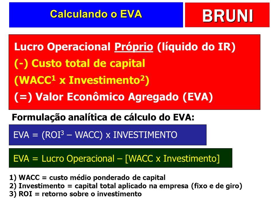 Lucro Operacional Próprio (líquido do IR) (-) Custo total de capital