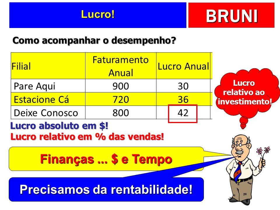 Finanças ... $ e Tempo Precisamos da rentabilidade!