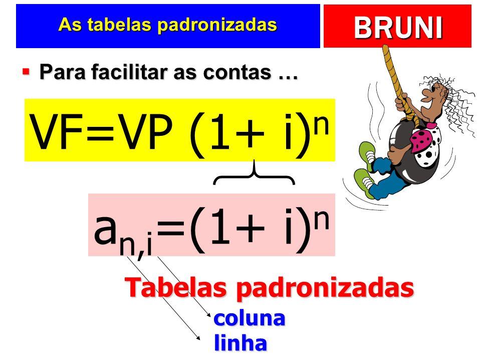 As tabelas padronizadas