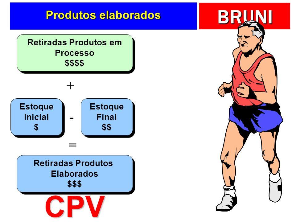 CPV + - = Produtos elaborados Retiradas Produtos em Processo $$$$