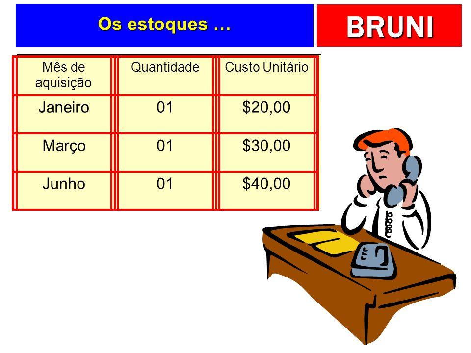 Os estoques … Janeiro 01 $20,00 Março $30,00 Junho $40,00