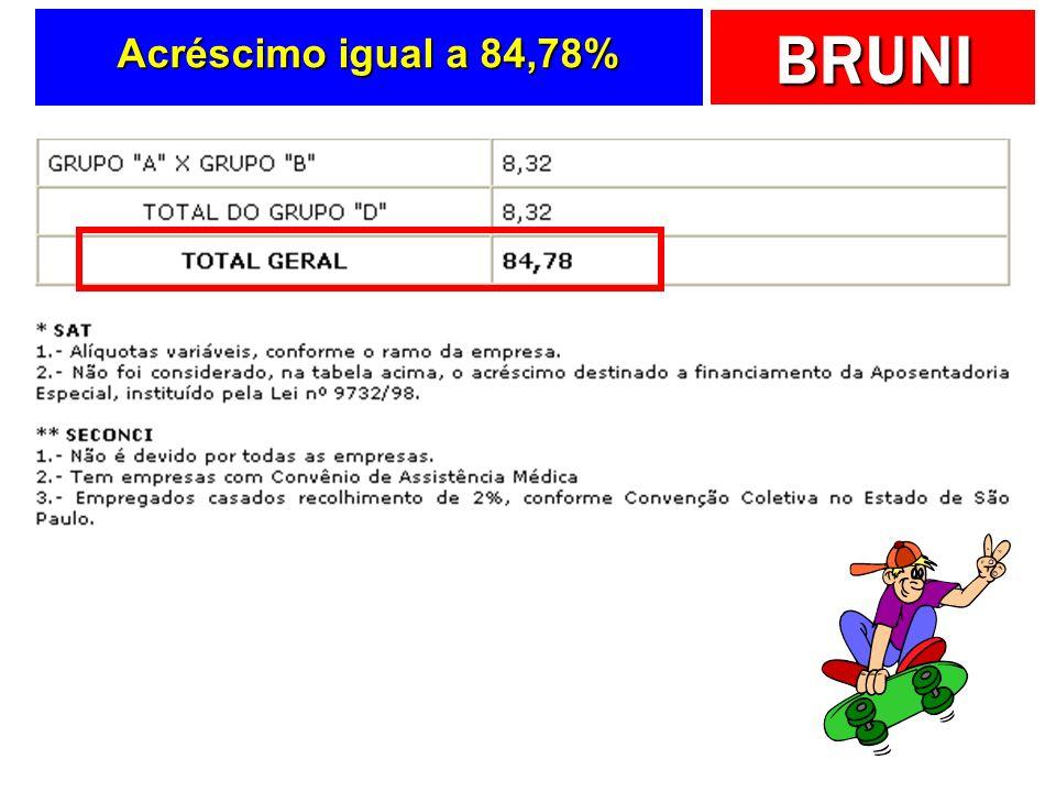 Acréscimo igual a 84,78%