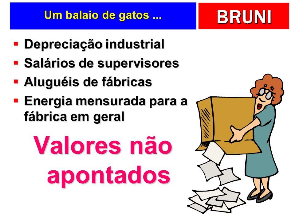 Valores não apontados Depreciação industrial Salários de supervisores