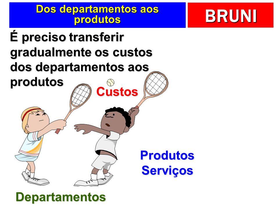Dos departamentos aos produtos