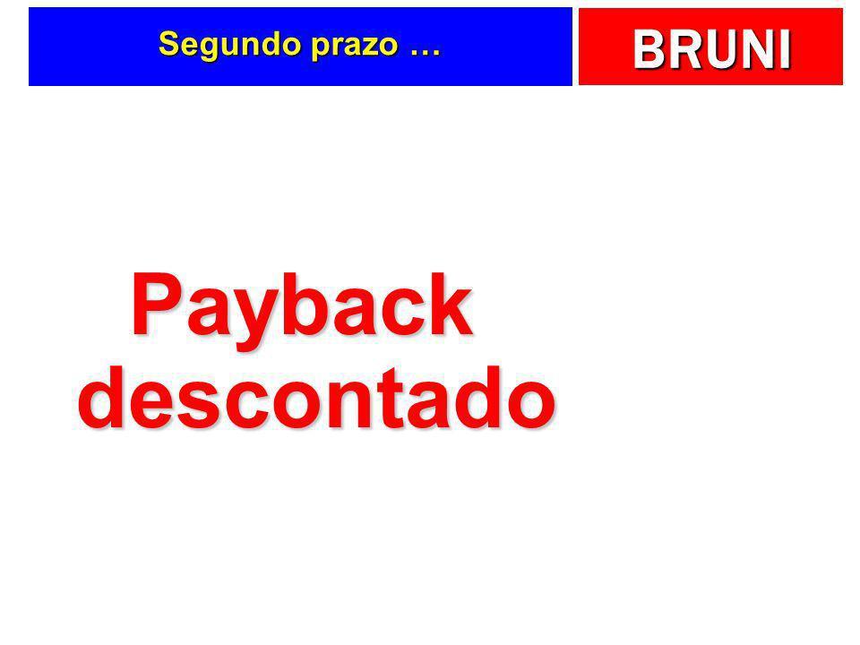 Segundo prazo … Payback descontado