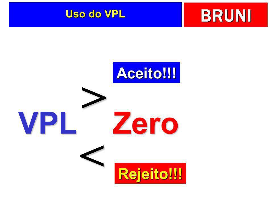 Uso do VPL Aceito!!! > VPL Zero < Rejeito!!!