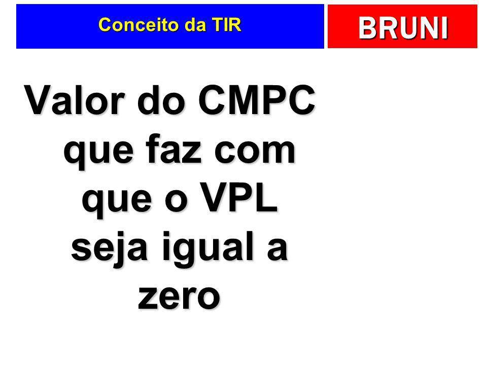 Valor do CMPC que faz com que o VPL seja igual a zero