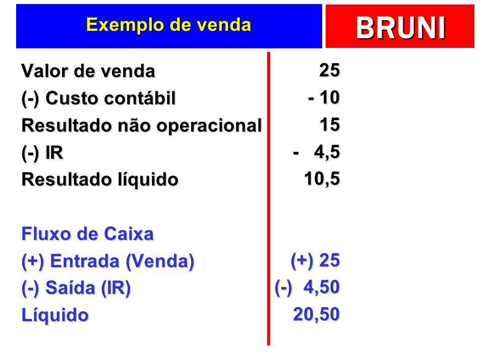 Exemplo de vendaValor de venda. (-) Custo contábil. Resultado não operacional. (-) IR. Resultado líquido.
