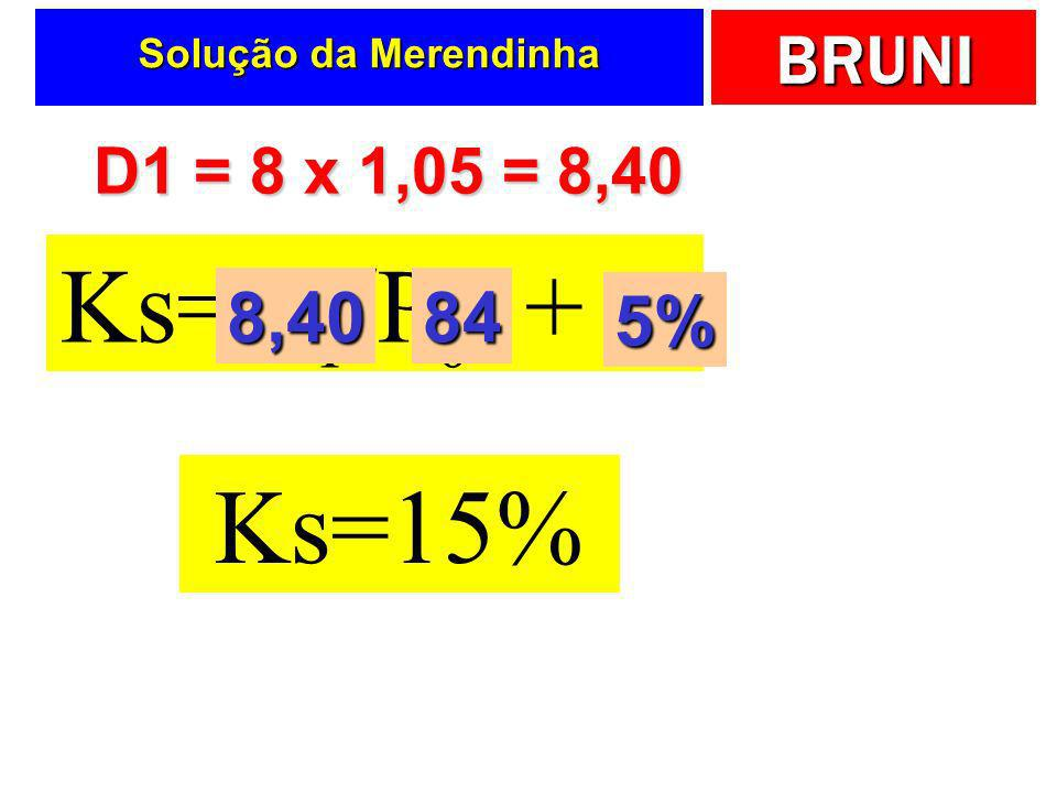 Solução da Merendinha D1 = 8 x 1,05 = 8,40 Ks=D1/P0 + g 8,40 84 5% Ks=15%