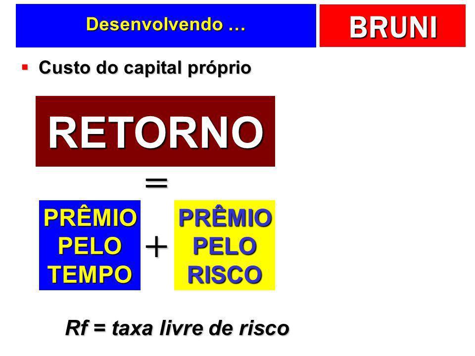 RETORNO = + PRÊMIO PELO TEMPO PRÊMIO PELO RISCO