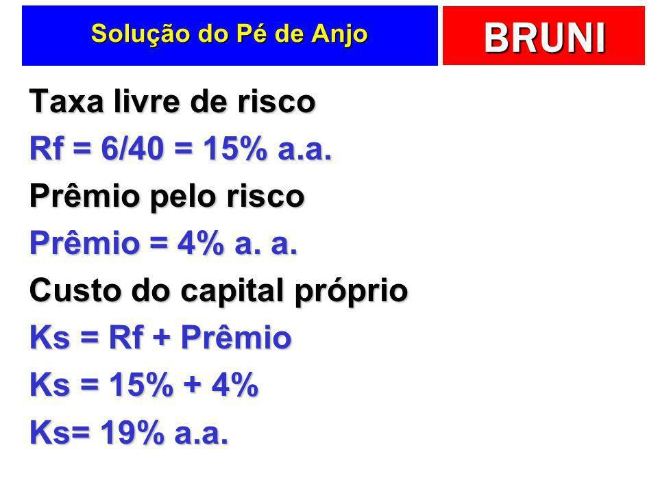 Custo do capital próprio Ks = Rf + Prêmio Ks = 15% + 4% Ks= 19% a.a.