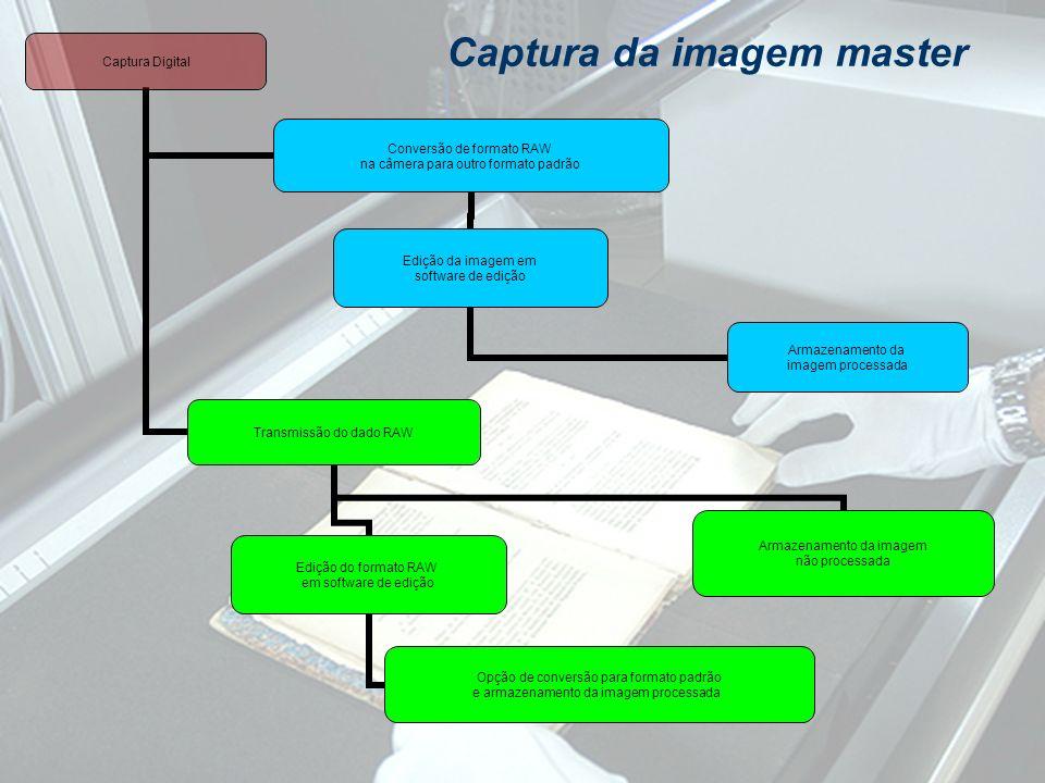 Captura da imagem master