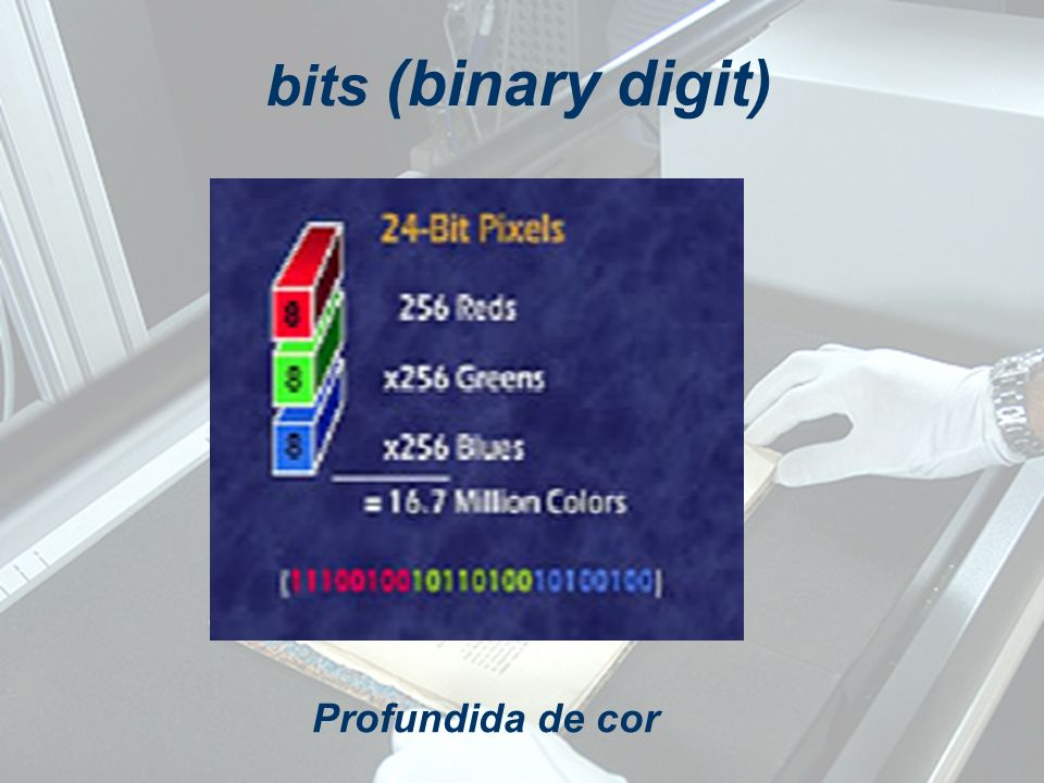 bits (binary digit) Profundida de cor