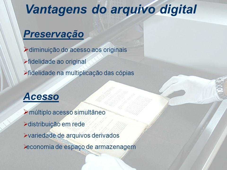 Vantagens do arquivo digital
