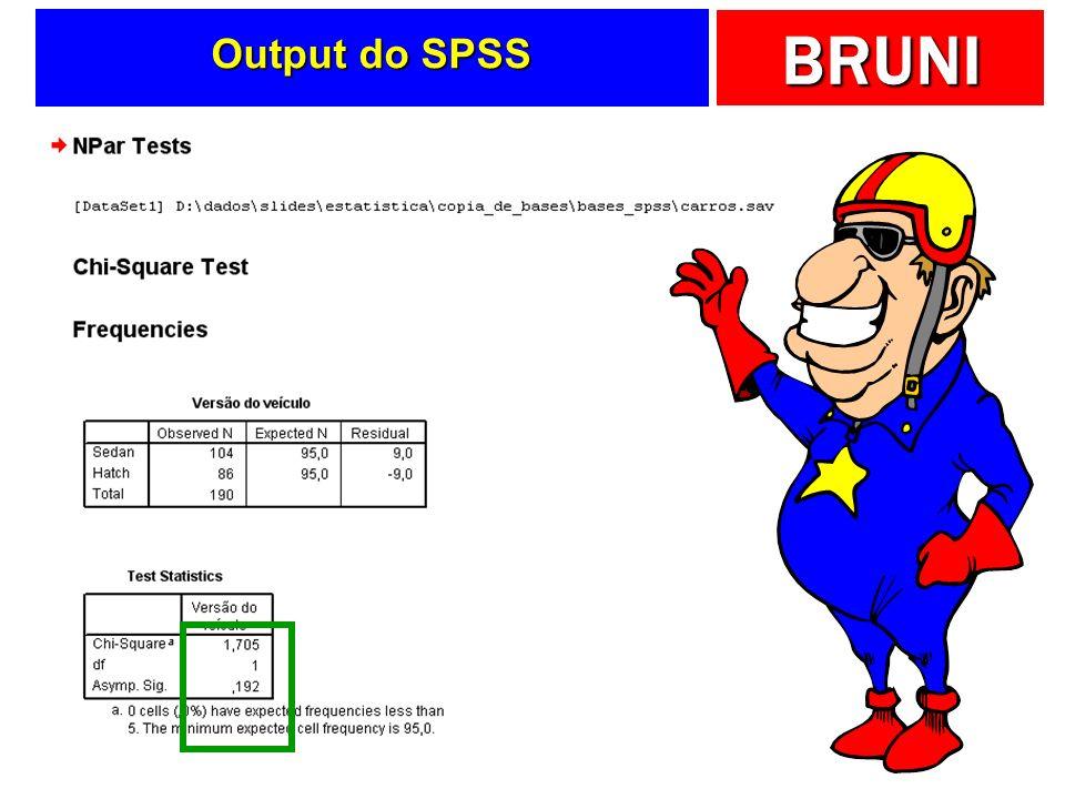 Output do SPSS