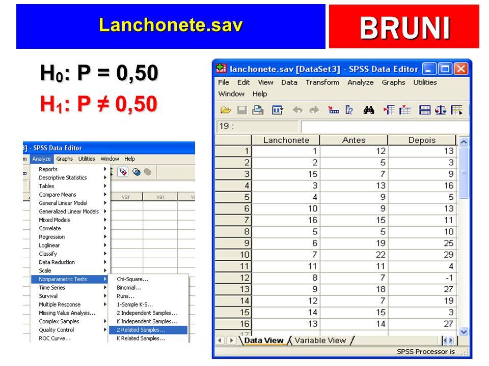 Lanchonete.sav H0: P = 0,50 H1: P ≠ 0,50