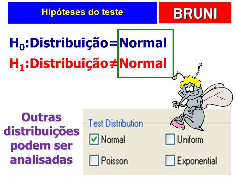 H0:Distribuição=Normal H1:Distribuição≠Normal