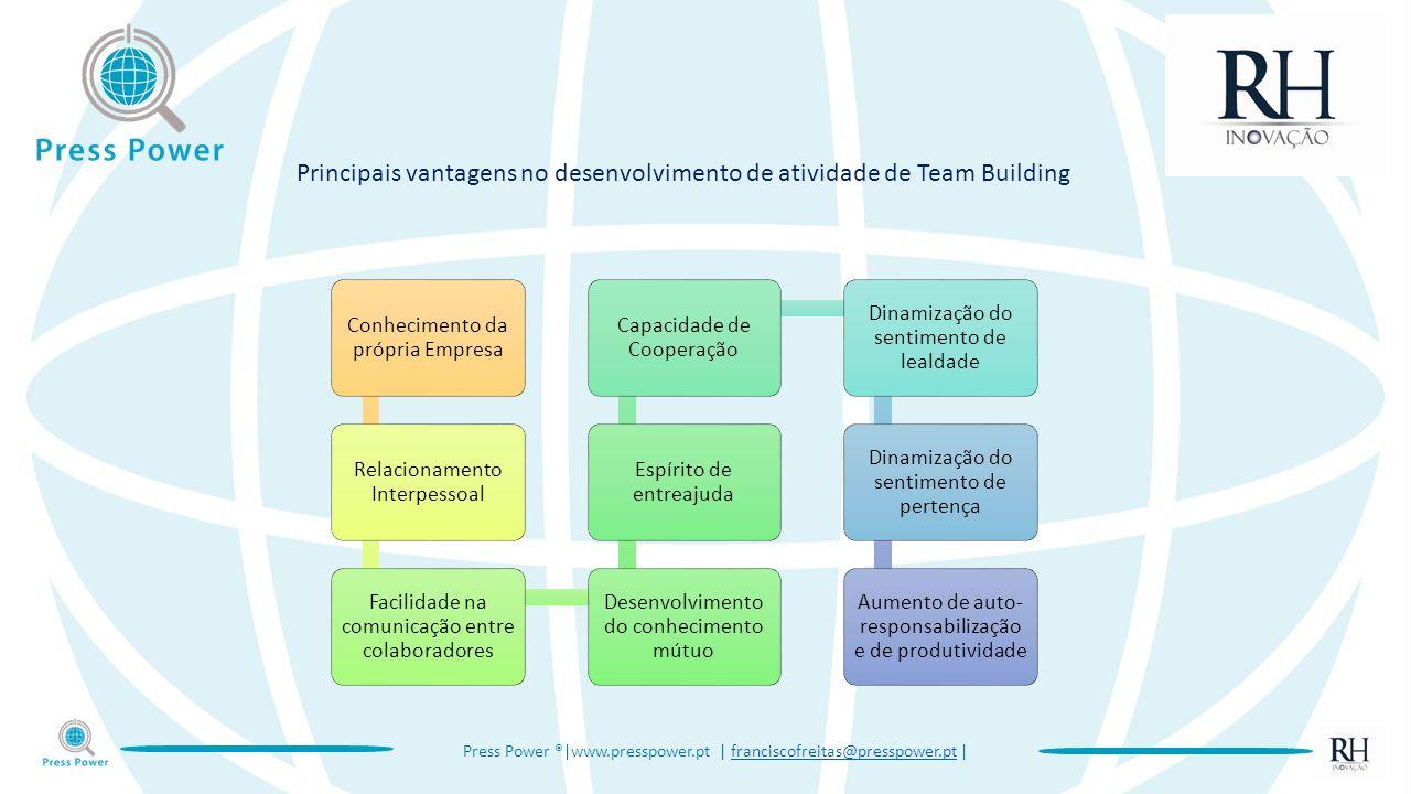 Principais vantagens no desenvolvimento de atividade de Team Building