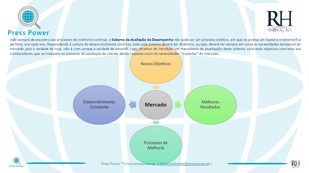 Mercado Novos Objetivos Melhores Resultados Processos de Melhoria
