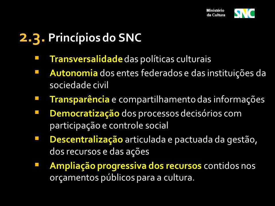 2.3. Princípios do SNC Transversalidade das políticas culturais